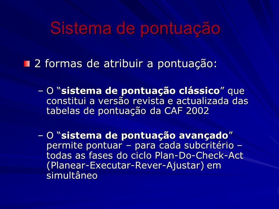 Sistema de pontuação 2 formas de atribuir a pontuação: