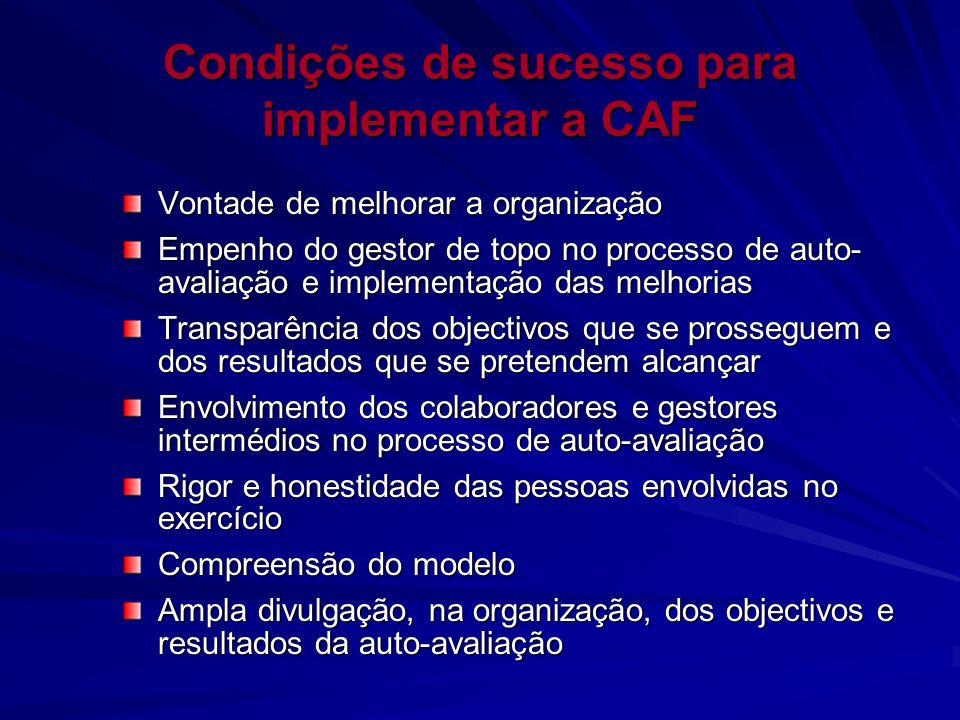 Condições de sucesso para implementar a CAF