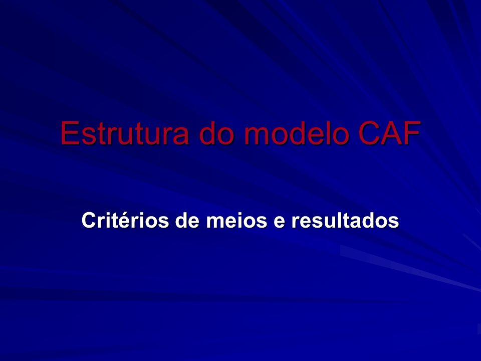 Estrutura do modelo CAF