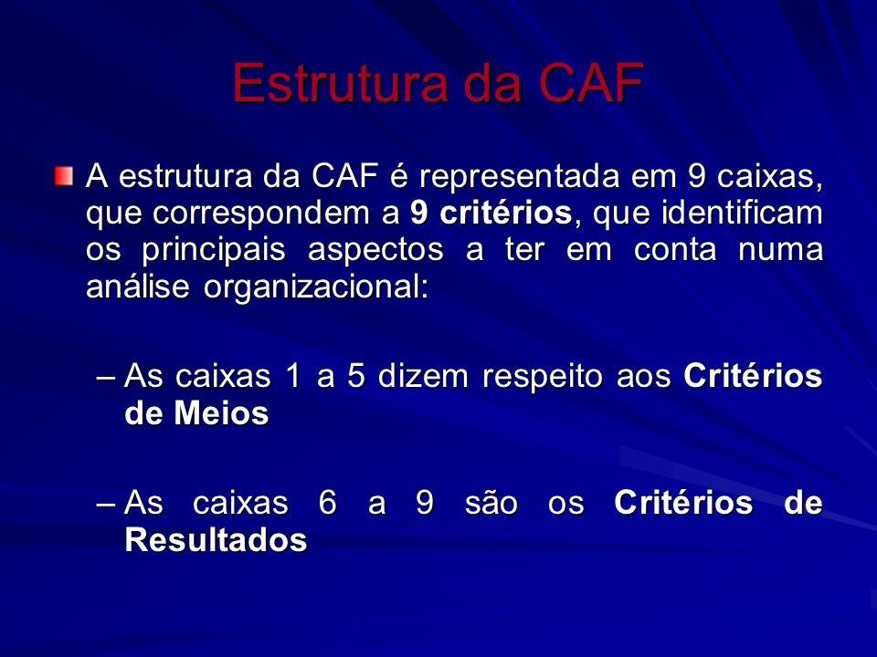 Estrutura da CAF