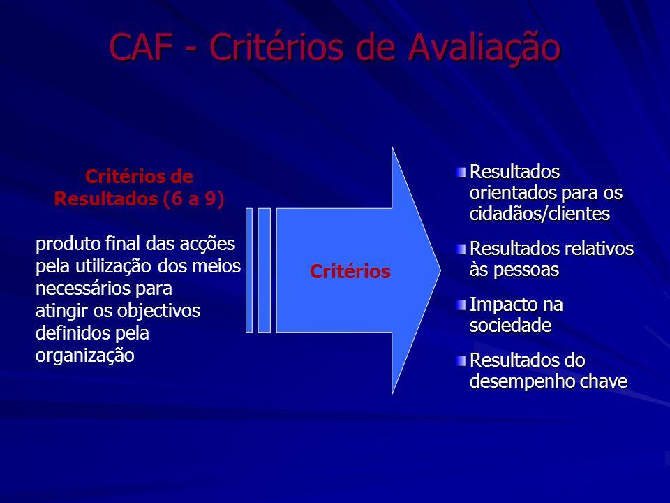 CAF - Critérios de Avaliação