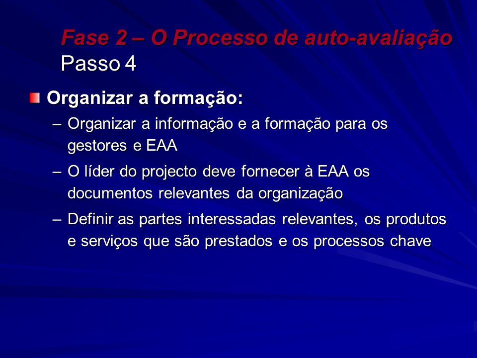 Fase 2 – O Processo de auto-avaliação Passo 4