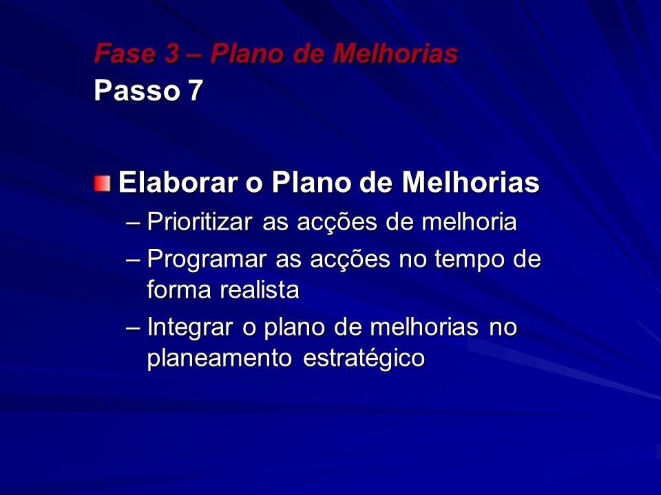 Fase 3 – Plano de Melhorias Passo 7
