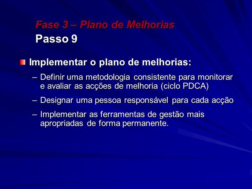 Fase 3 – Plano de Melhorias Passo 9