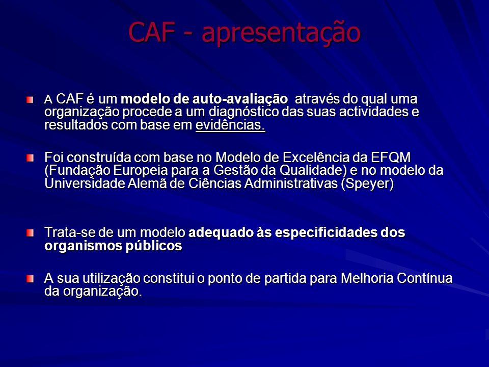 CAF - apresentação