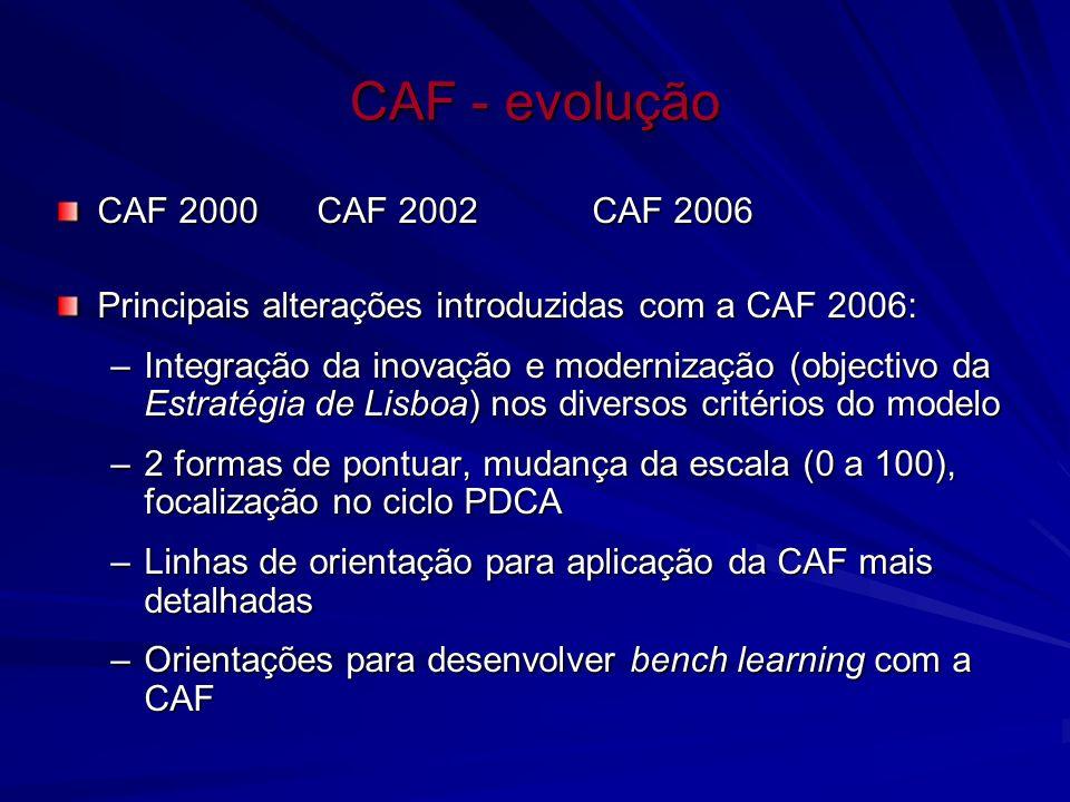 CAF - evolução CAF 2000 CAF 2002 CAF 2006
