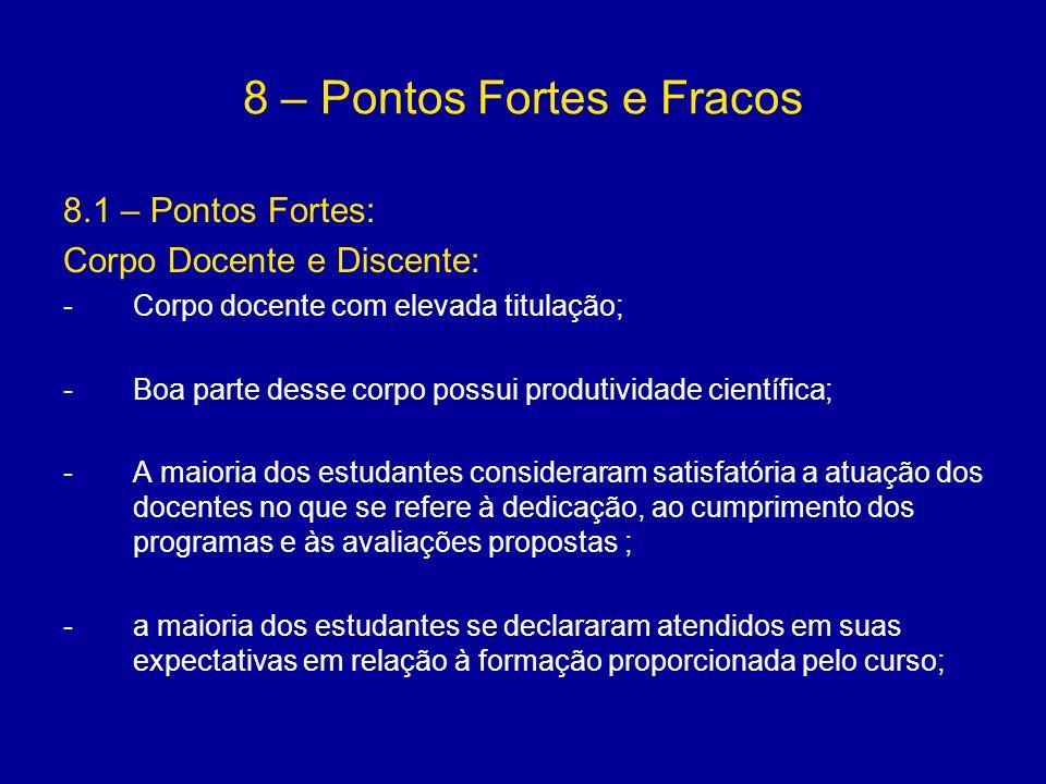 8 – Pontos Fortes e Fracos