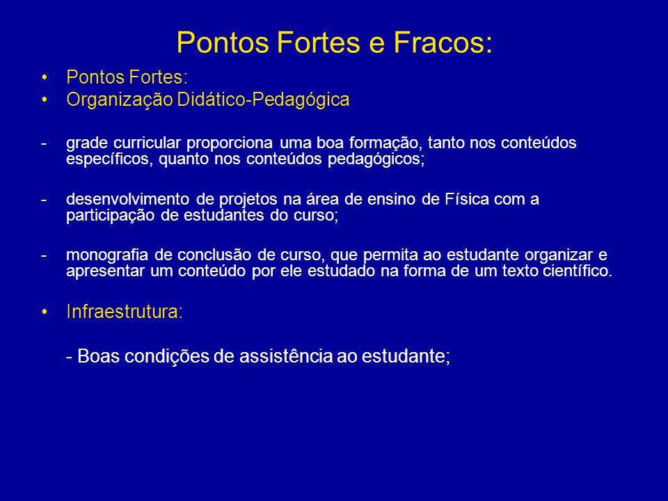 Pontos Fortes e Fracos: