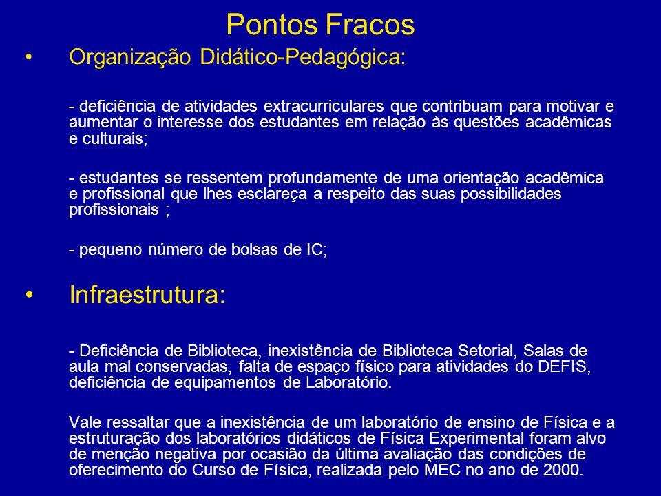 Pontos Fracos Infraestrutura: Organização Didático-Pedagógica: