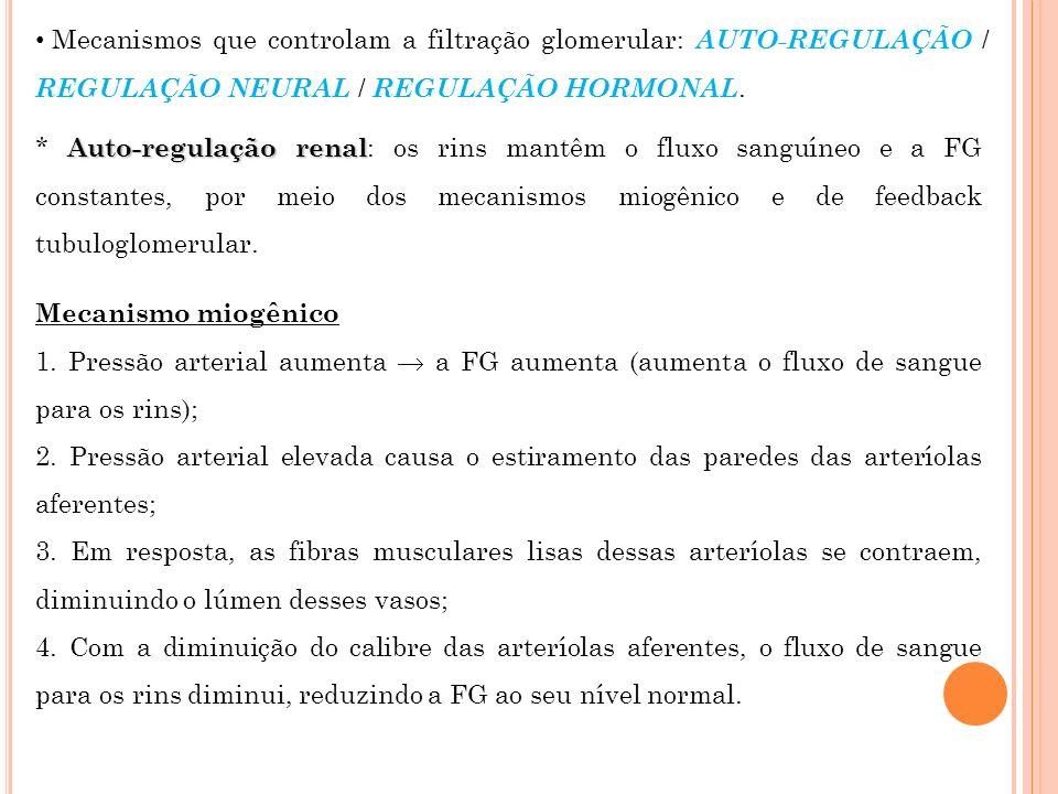 Mecanismos que controlam a filtração glomerular: AUTO-REGULAÇÃO / REGULAÇÃO NEURAL / REGULAÇÃO HORMONAL.