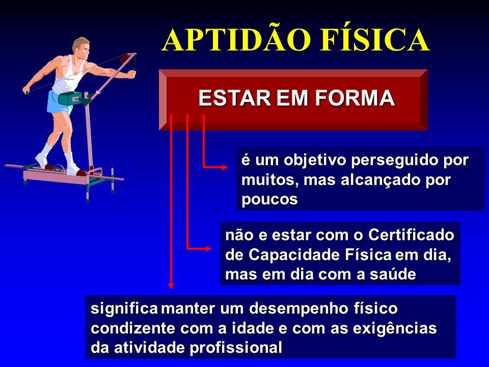 APTIDÃO FÍSICA ESTAR EM FORMA