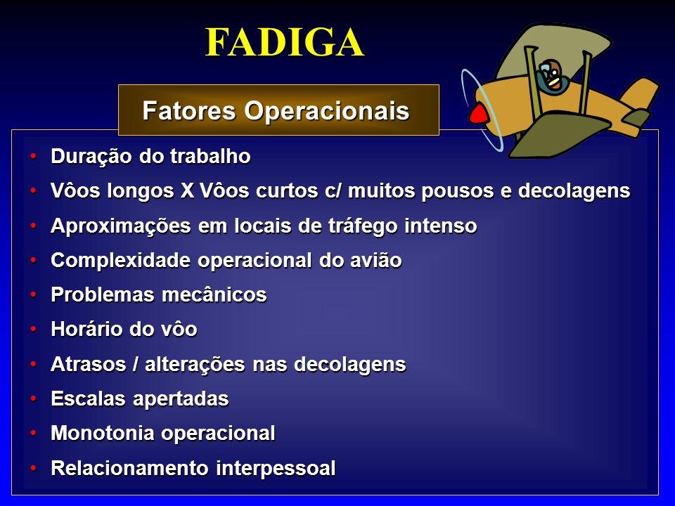 FADIGA Fatores Operacionais Duração do trabalho