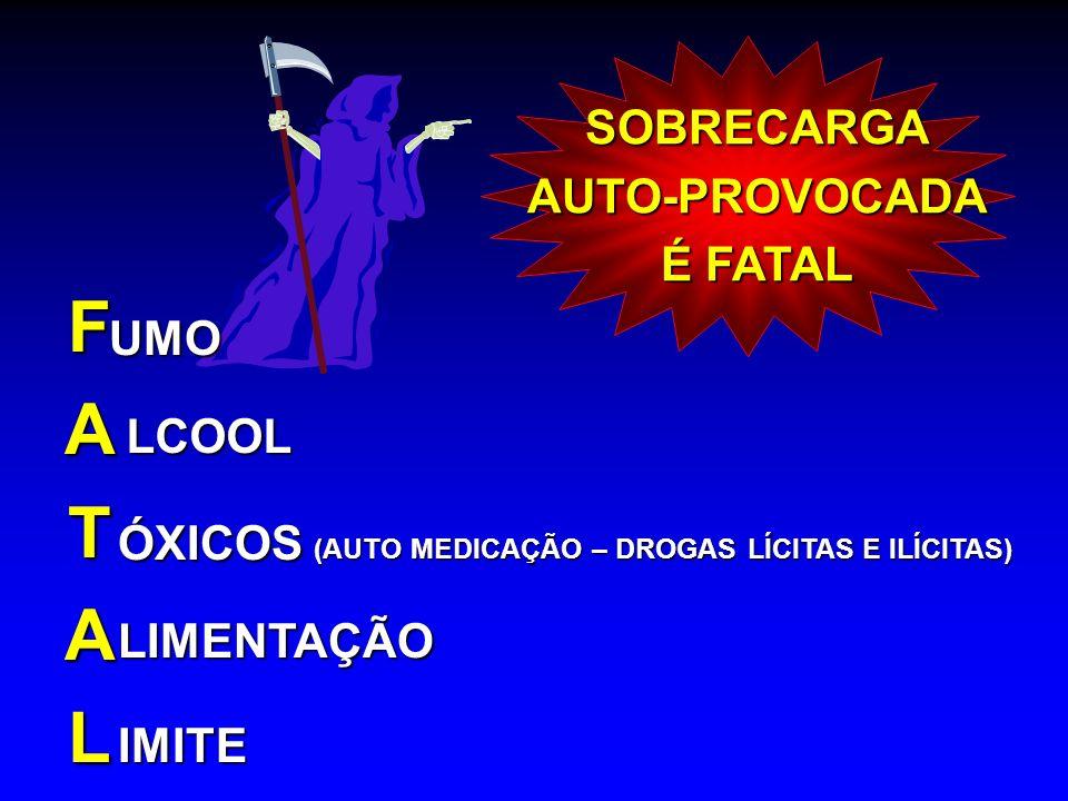 SOBRECARGA AUTO-PROVOCADA É FATAL