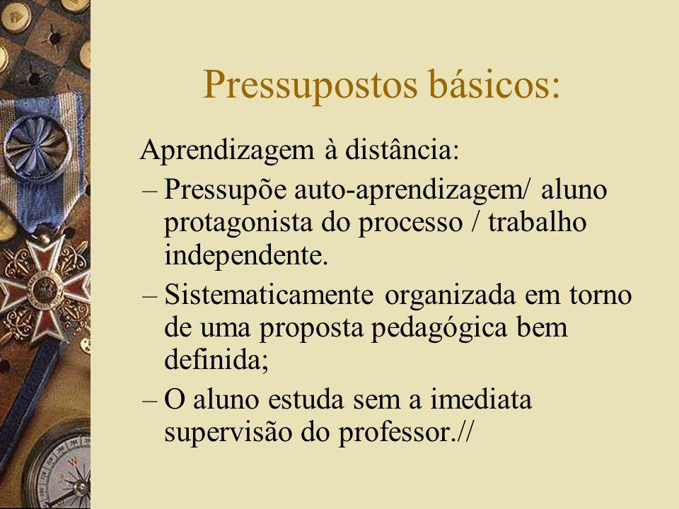 Pressupostos básicos:
