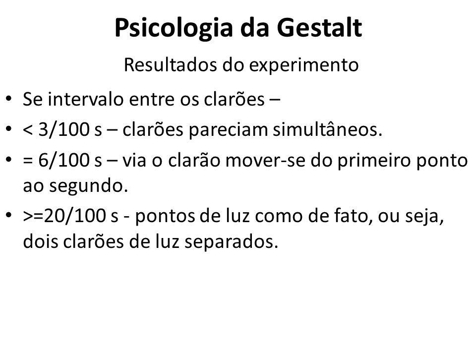 Psicologia da Gestalt Resultados do experimento