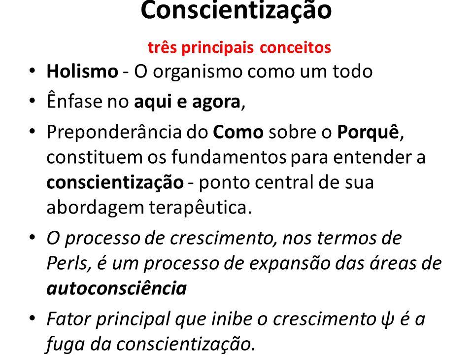 Conscientização três principais conceitos