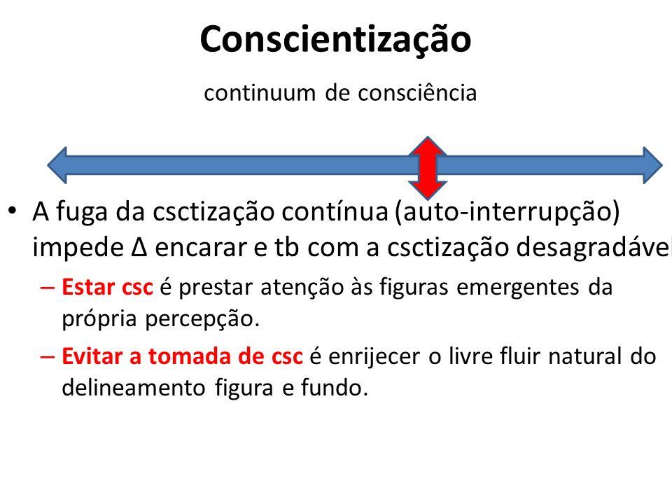 Conscientização continuum de consciência