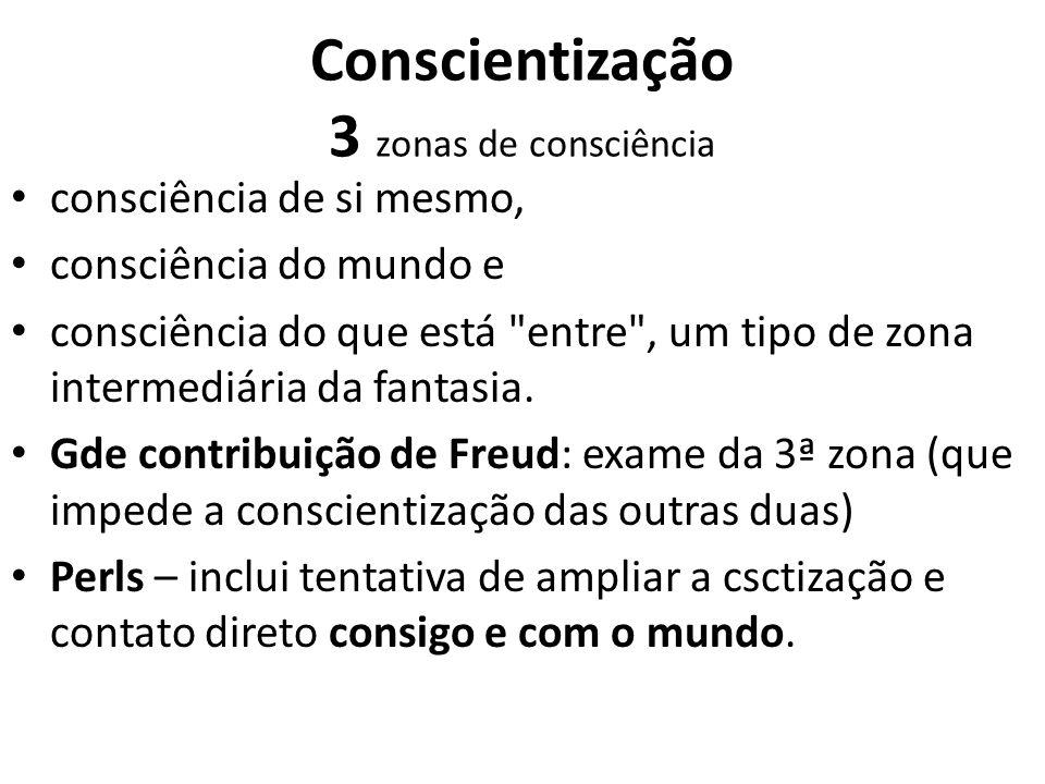 Conscientização 3 zonas de consciência