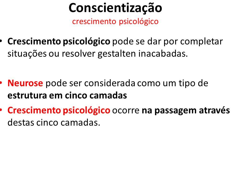 Conscientização crescimento psicológico