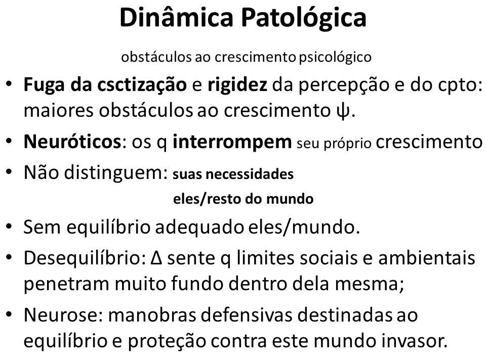 Dinâmica Patológica obstáculos ao crescimento psicológico