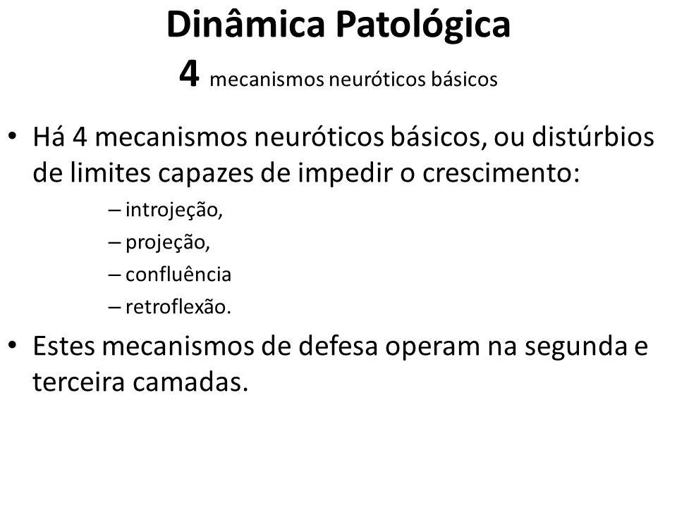 Dinâmica Patológica 4 mecanismos neuróticos básicos
