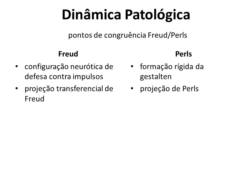 Dinâmica Patológica pontos de congruência Freud/Perls
