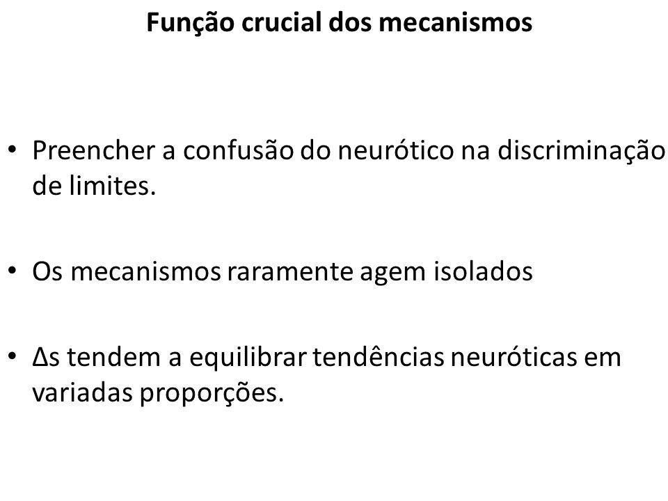 Função crucial dos mecanismos
