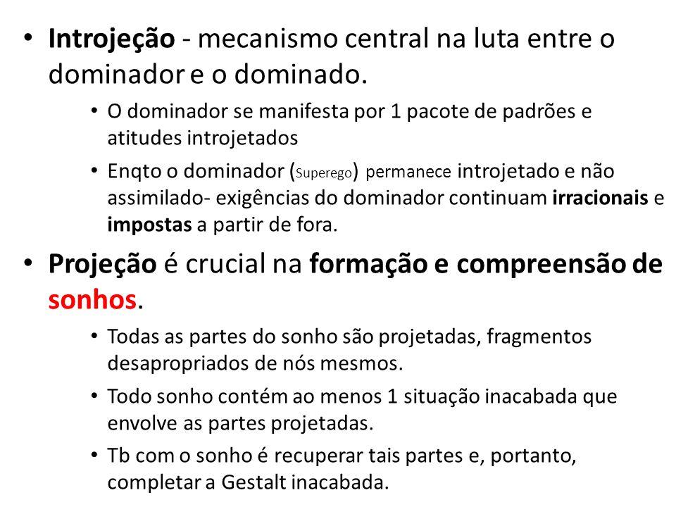 Introjeção - mecanismo central na luta entre o dominador e o dominado.