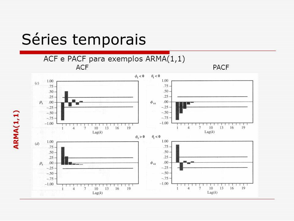 Séries temporais ACF e PACF para exemplos ARMA(1,1) ACF PACF.
