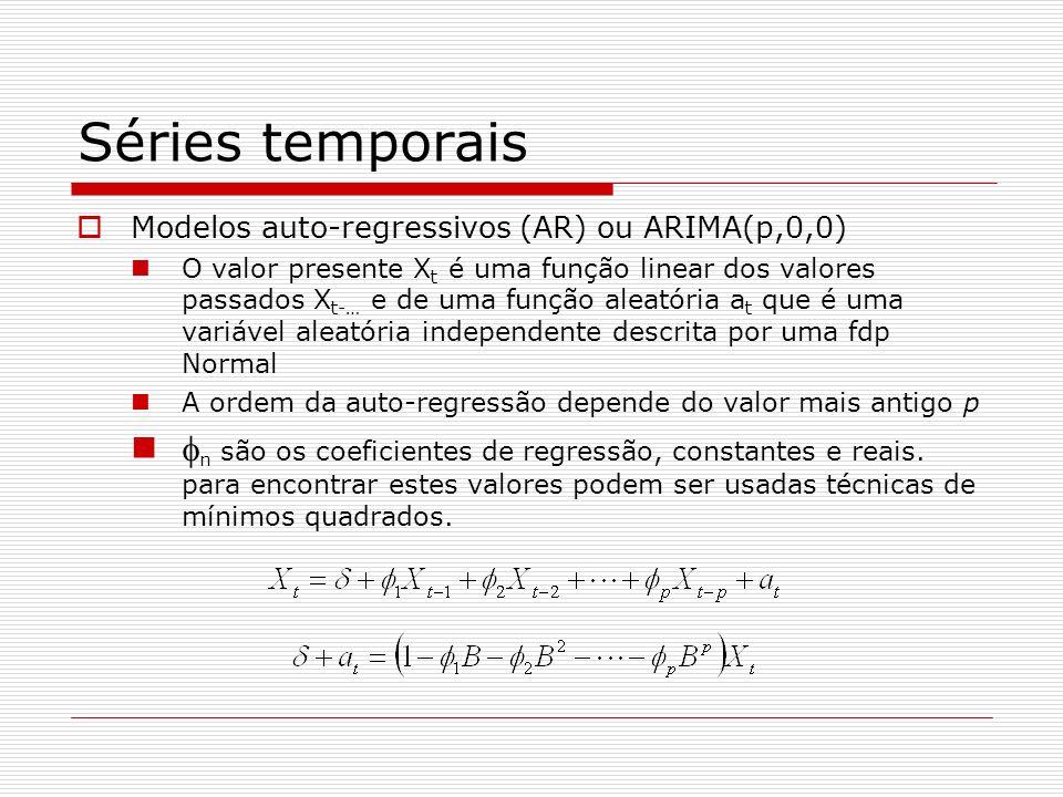 Séries temporais Modelos auto-regressivos (AR) ou ARIMA(p,0,0)