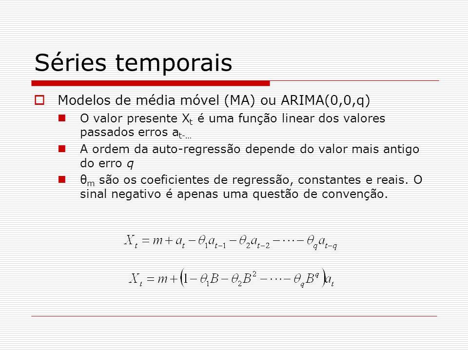 Séries temporais Modelos de média móvel (MA) ou ARIMA(0,0,q)