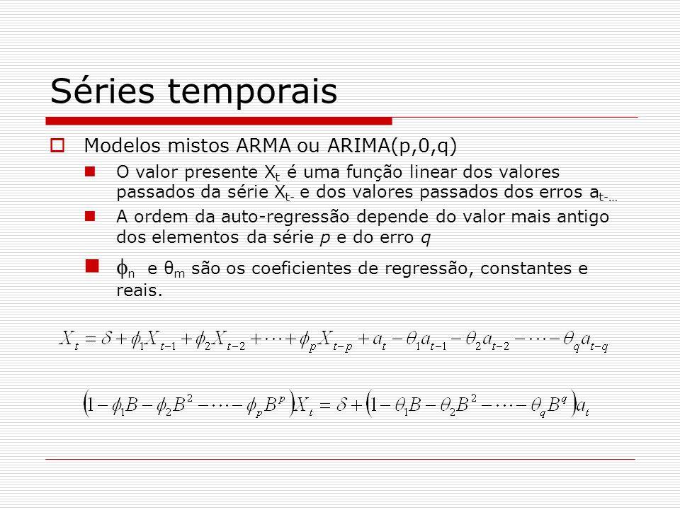 Séries temporais Modelos mistos ARMA ou ARIMA(p,0,q)