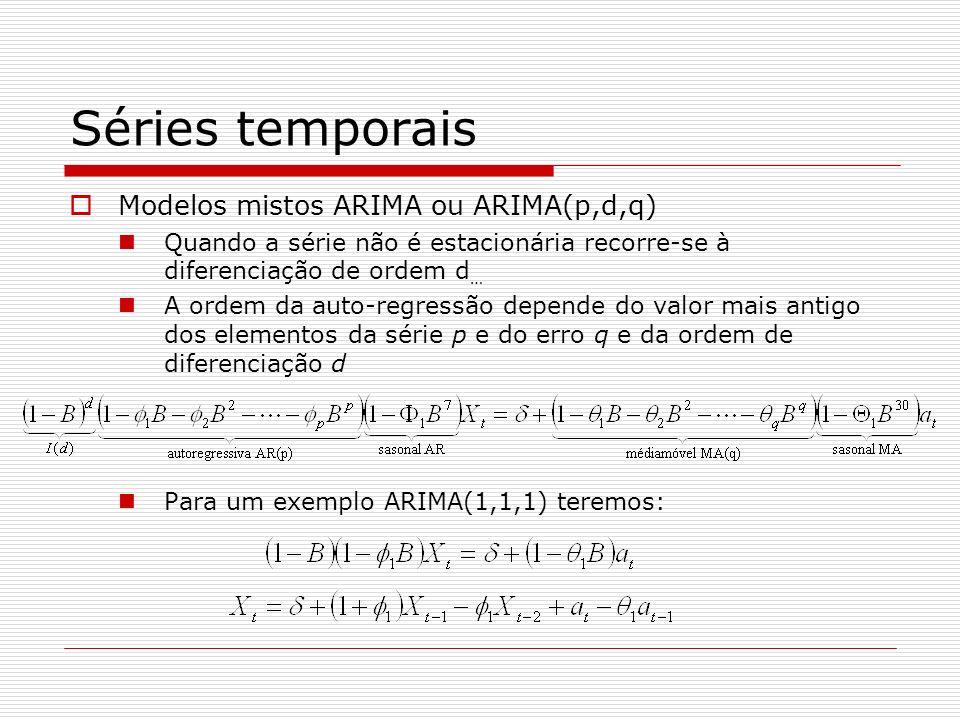 Séries temporais Modelos mistos ARIMA ou ARIMA(p,d,q)