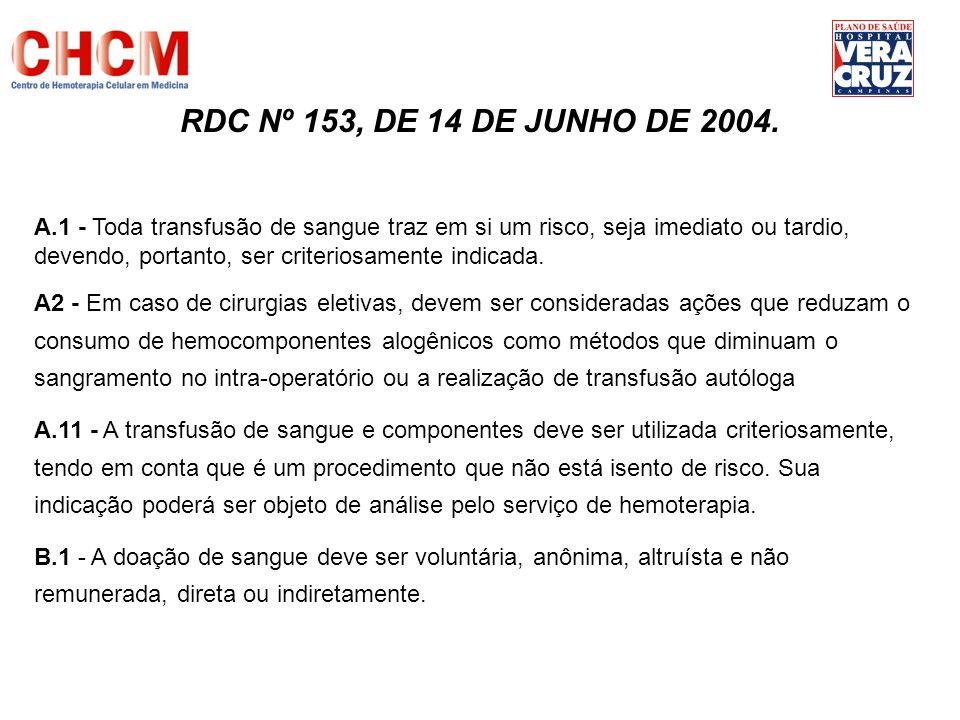 RDC Nº 153, DE 14 DE JUNHO DE 2004.