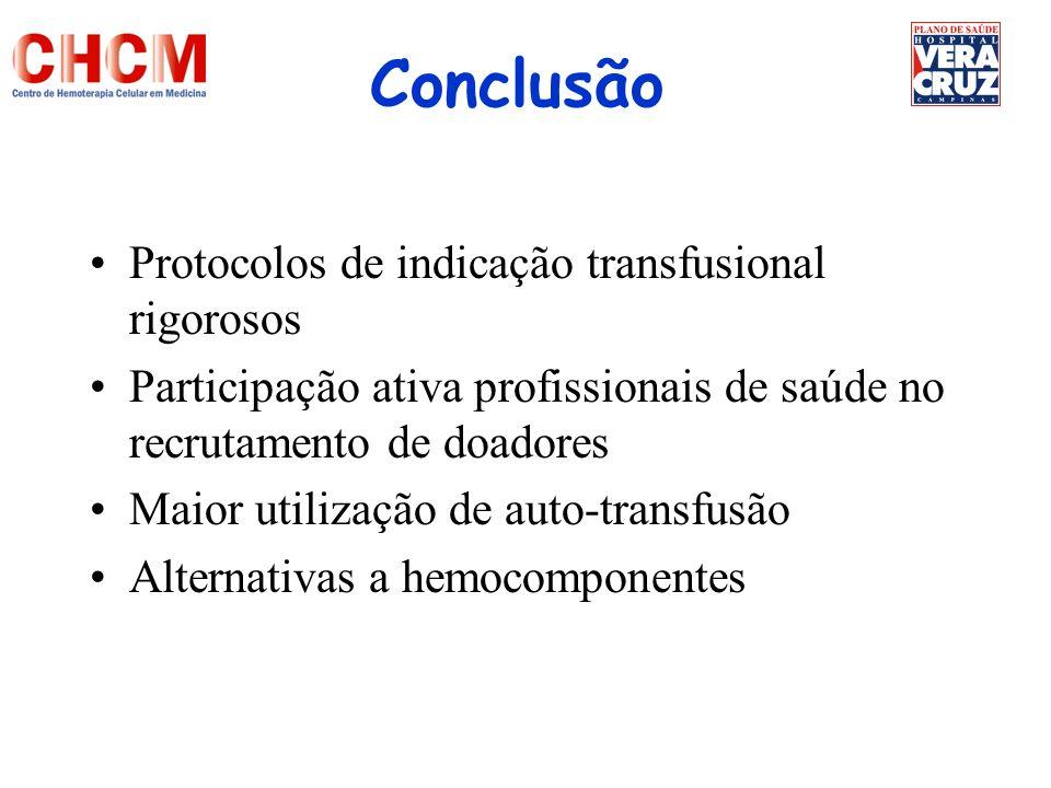 Conclusão Protocolos de indicação transfusional rigorosos