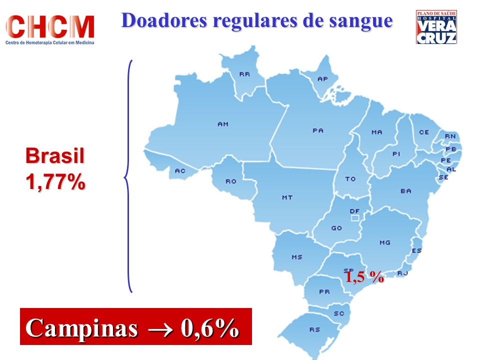 Doadores regulares de sangue