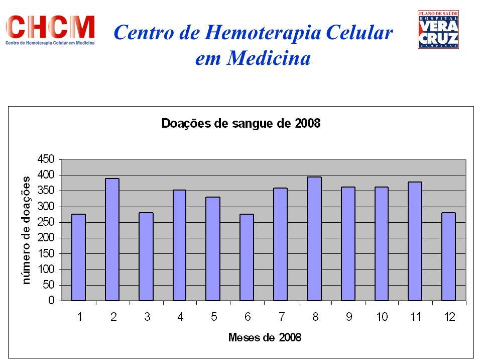 Centro de Hemoterapia Celular em Medicina