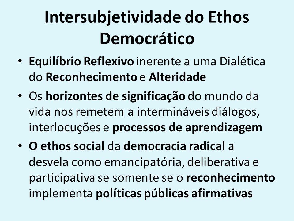 Intersubjetividade do Ethos Democrático