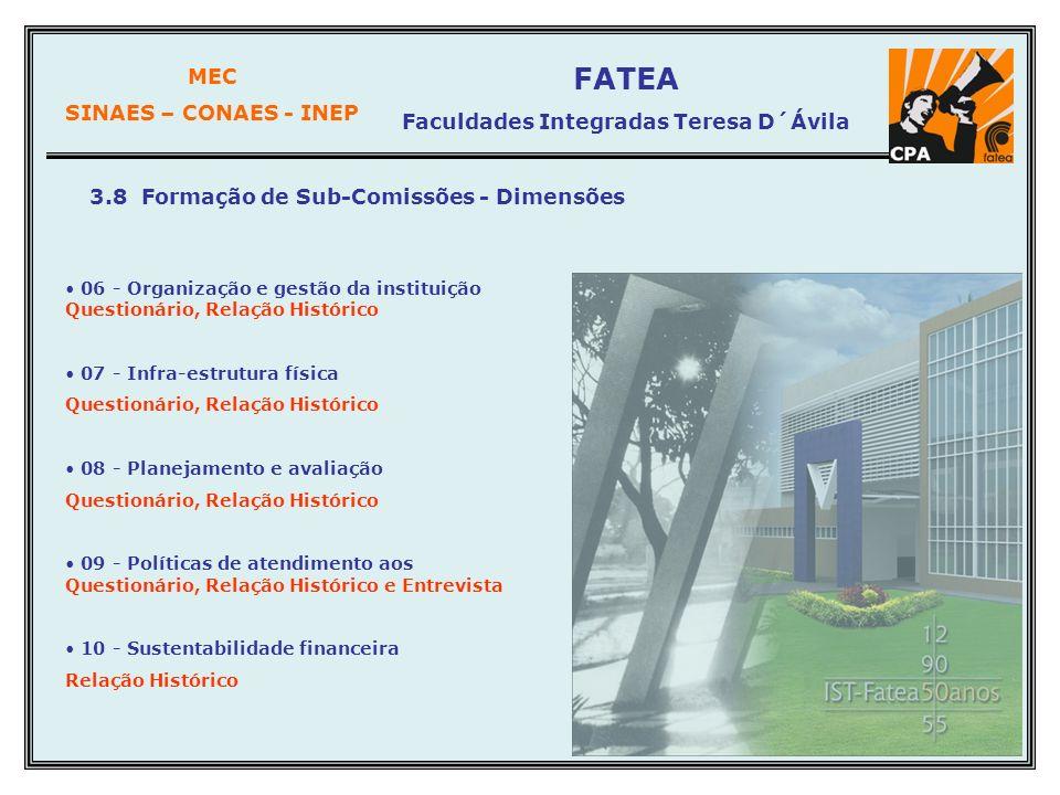 Faculdades Integradas Teresa D´Ávila