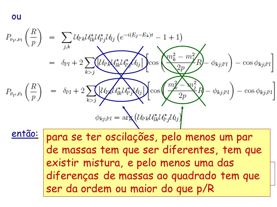 ou então: 1- se todas as massas são iguais segue. 2- se não tem mistura (Uij = dij) segue. 3- se segue.