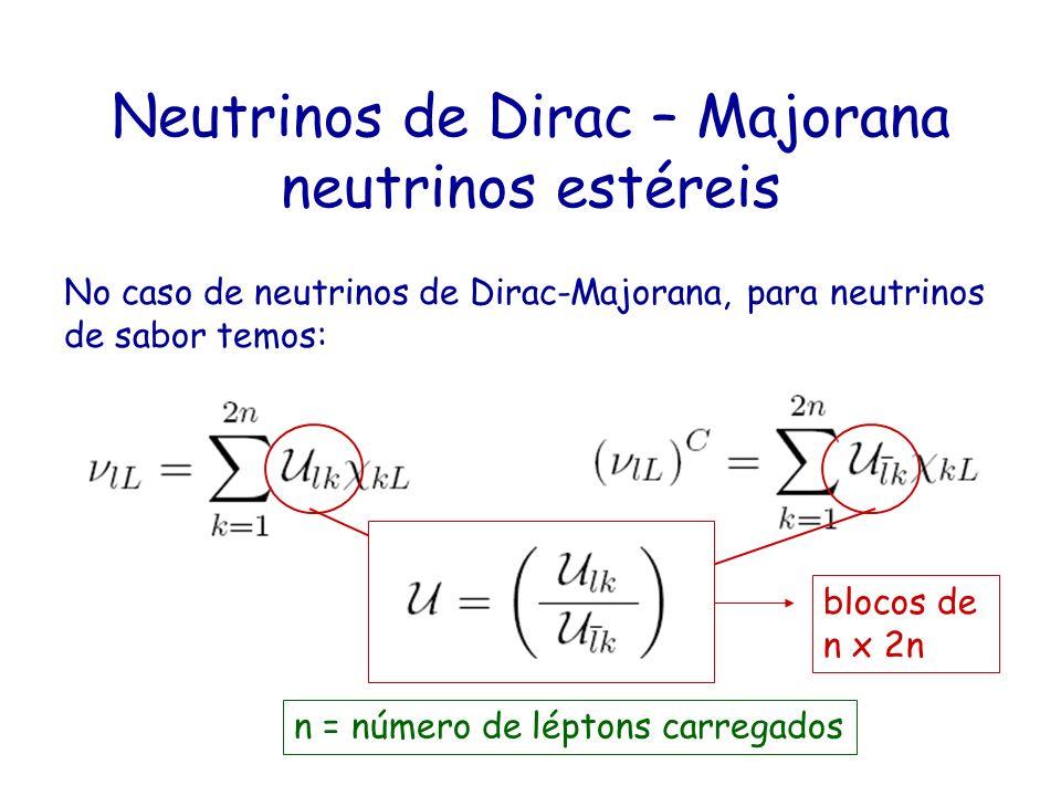 Neutrinos de Dirac – Majorana neutrinos estéreis