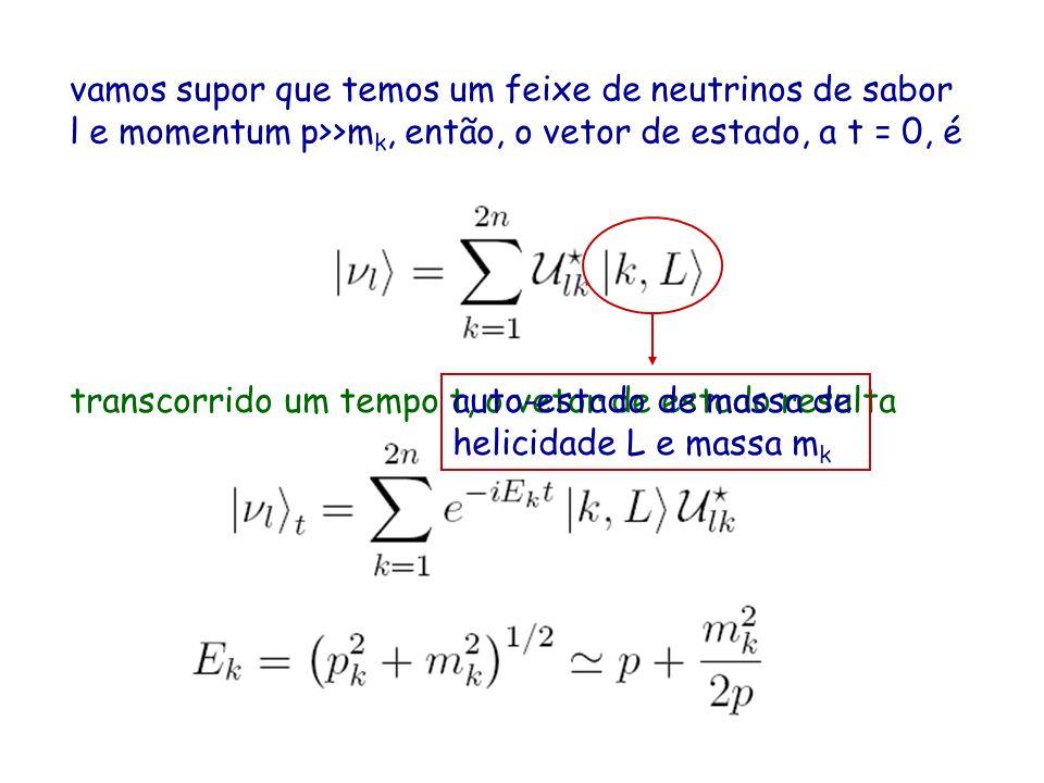 vamos supor que temos um feixe de neutrinos de sabor l e momentum p>>mk, então, o vetor de estado, a t = 0, é