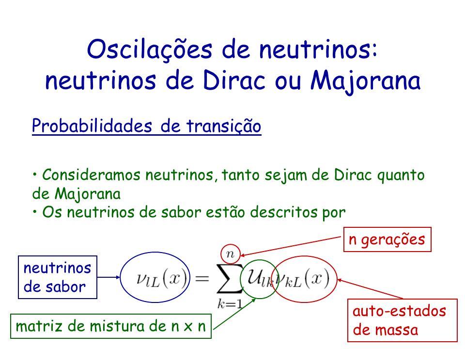 Oscilações de neutrinos: neutrinos de Dirac ou Majorana