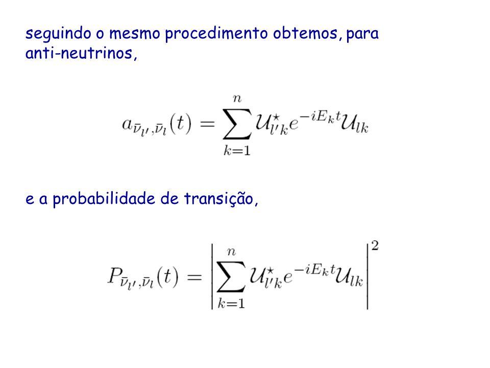 seguindo o mesmo procedimento obtemos, para anti-neutrinos,