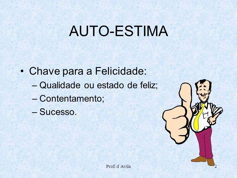AUTO-ESTIMA Chave para a Felicidade: Qualidade ou estado de feliz;