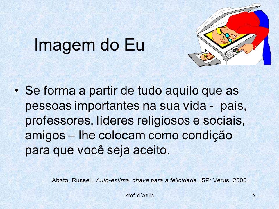 Imagem do Eu