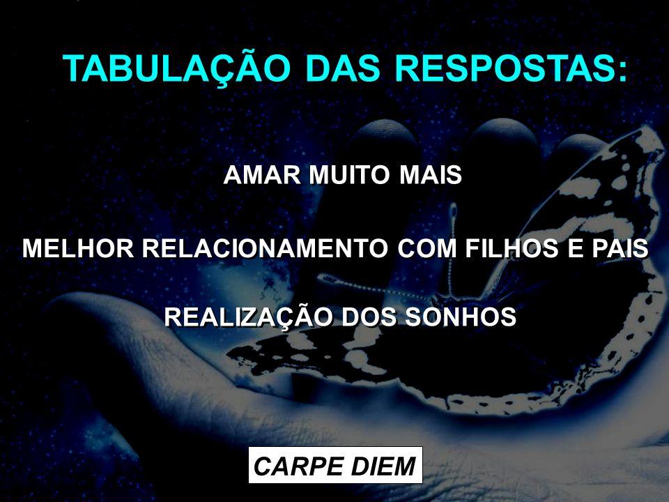 TABULAÇÃO DAS RESPOSTAS: