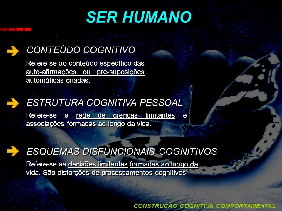 SER HUMANO CONTEÚDO COGNITIVO ESTRUTURA COGNITIVA PESSOAL