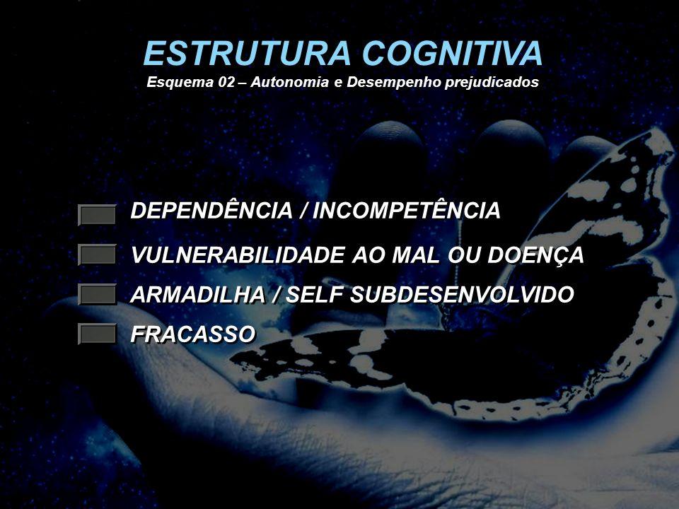 Esquema 02 – Autonomia e Desempenho prejudicados