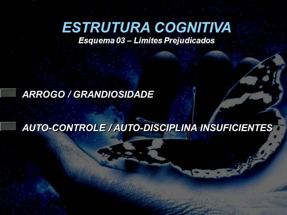 Esquema 03 – Limites Prejudicados